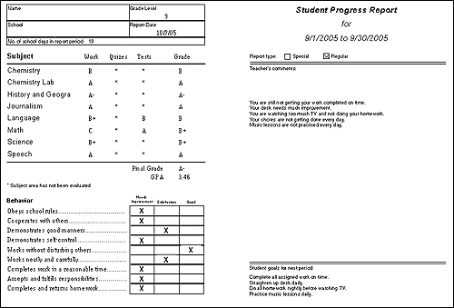 Downloadable Student Progress Report Pictures to Pin – Student Progress Report Format
